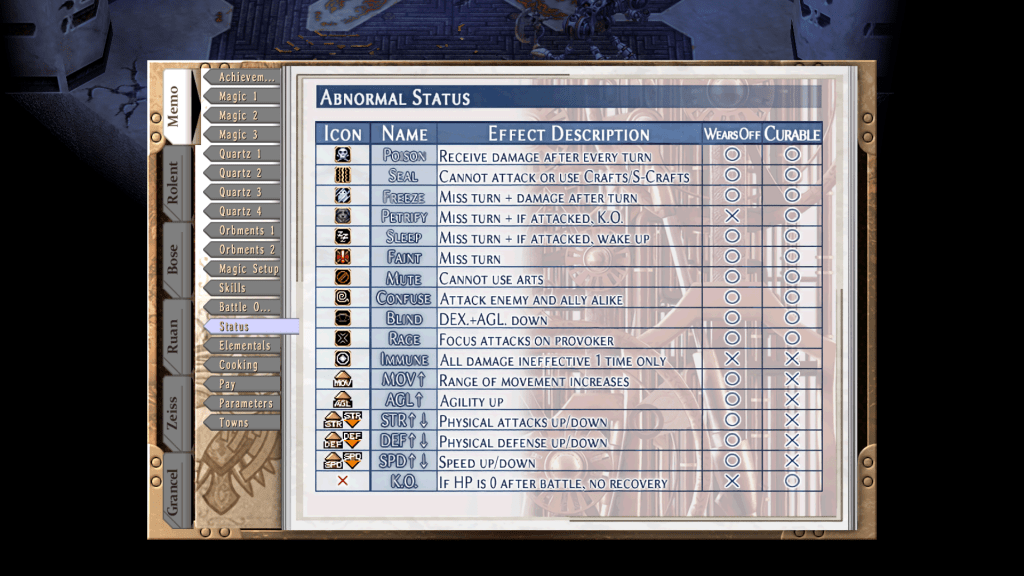 The Legend of Heroes Trails in the Sky Status