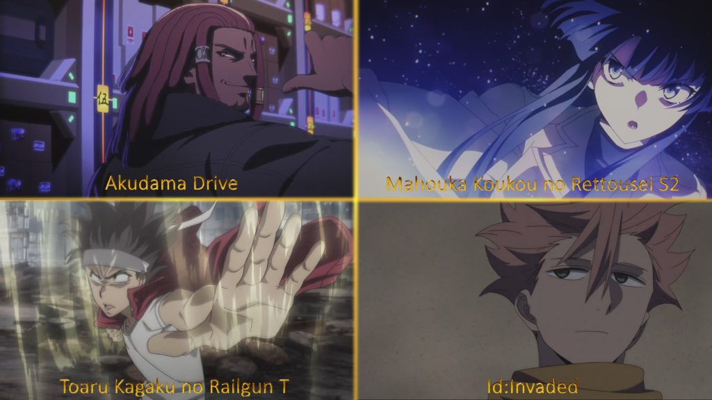 Best Science-Fiction Anime 2020